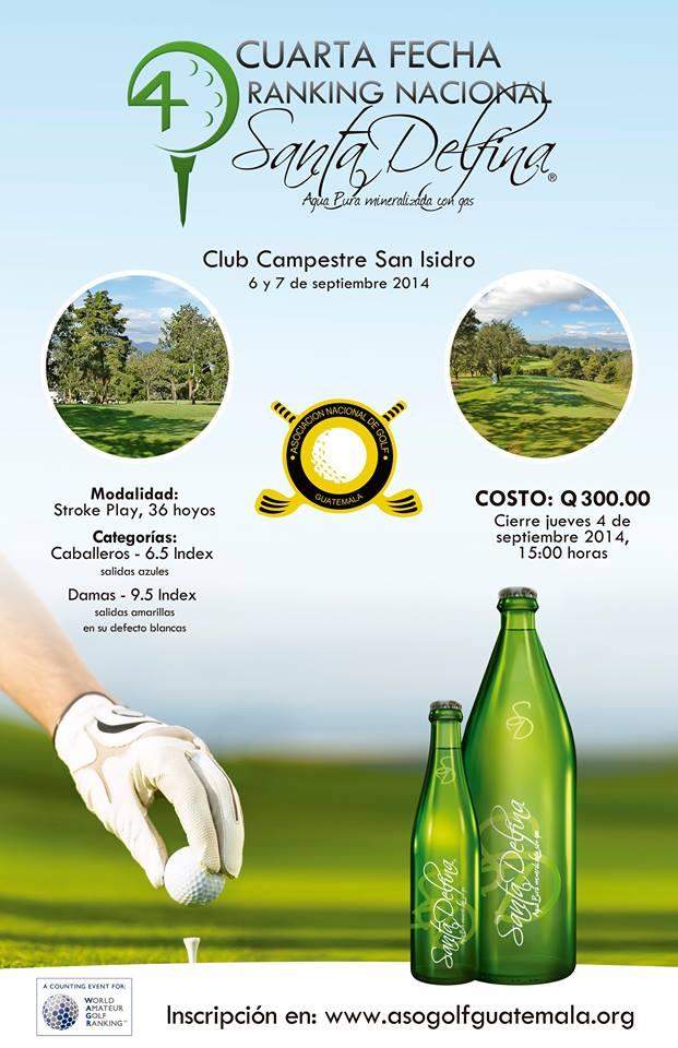 4to Ranking de Golf